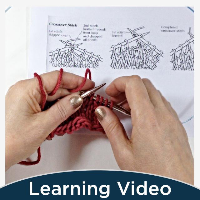 Thumbnails-LearningVido