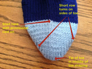 Toe Up Short Row Toe 2 annotated