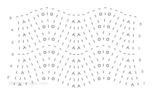 Chevron Lace Chart