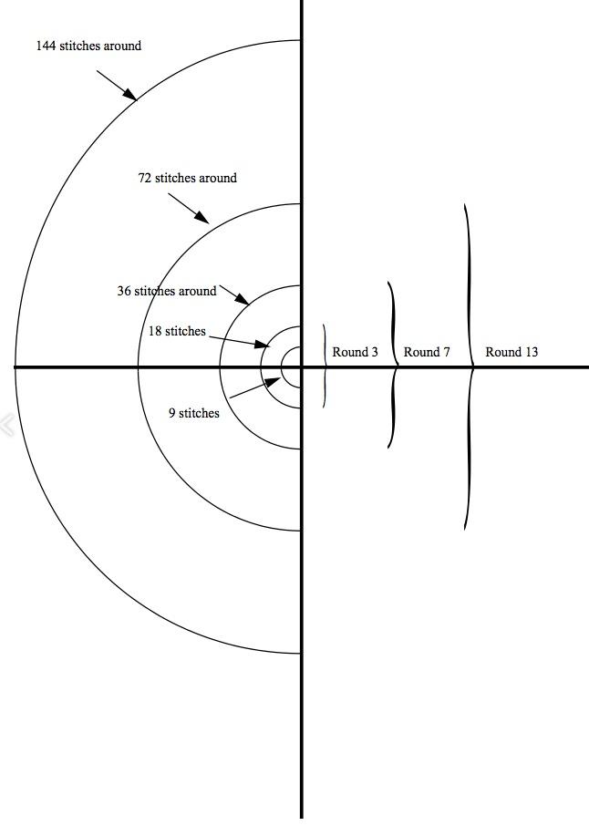 PiShawl_Pattern