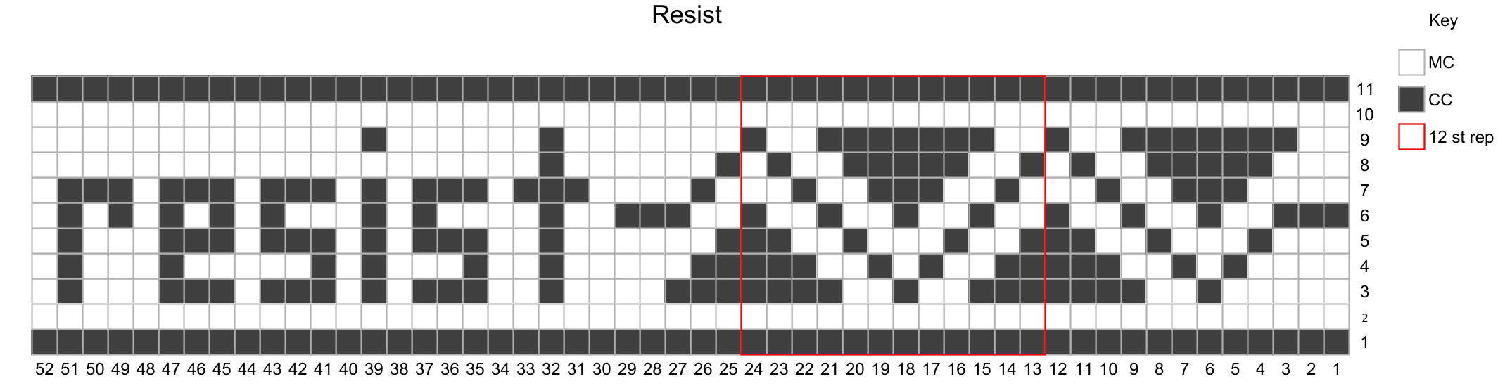 Free Pattern: Resistance Hat
